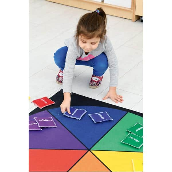 Bodenspielmatte - Farbkreis 2