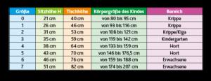 Kindergarten-Stuhl Christoph 3