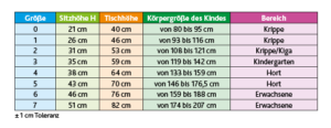 Kindergarten-Stuhl Leon 7