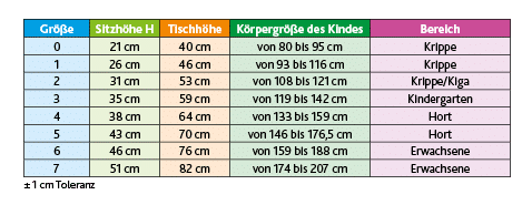 Kindergarten-Tisch mit verstärkter Tischplatte (quadratisch, Birke) 6
