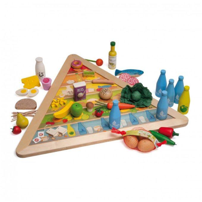 Erzi Ernährungsteller / Ernährungspyramide 3
