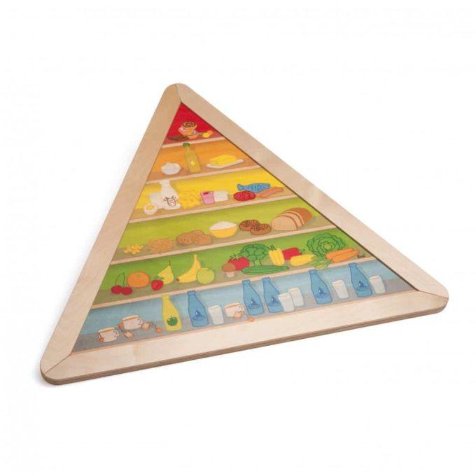 Erzi Ernährungsteller / Ernährungspyramide 2